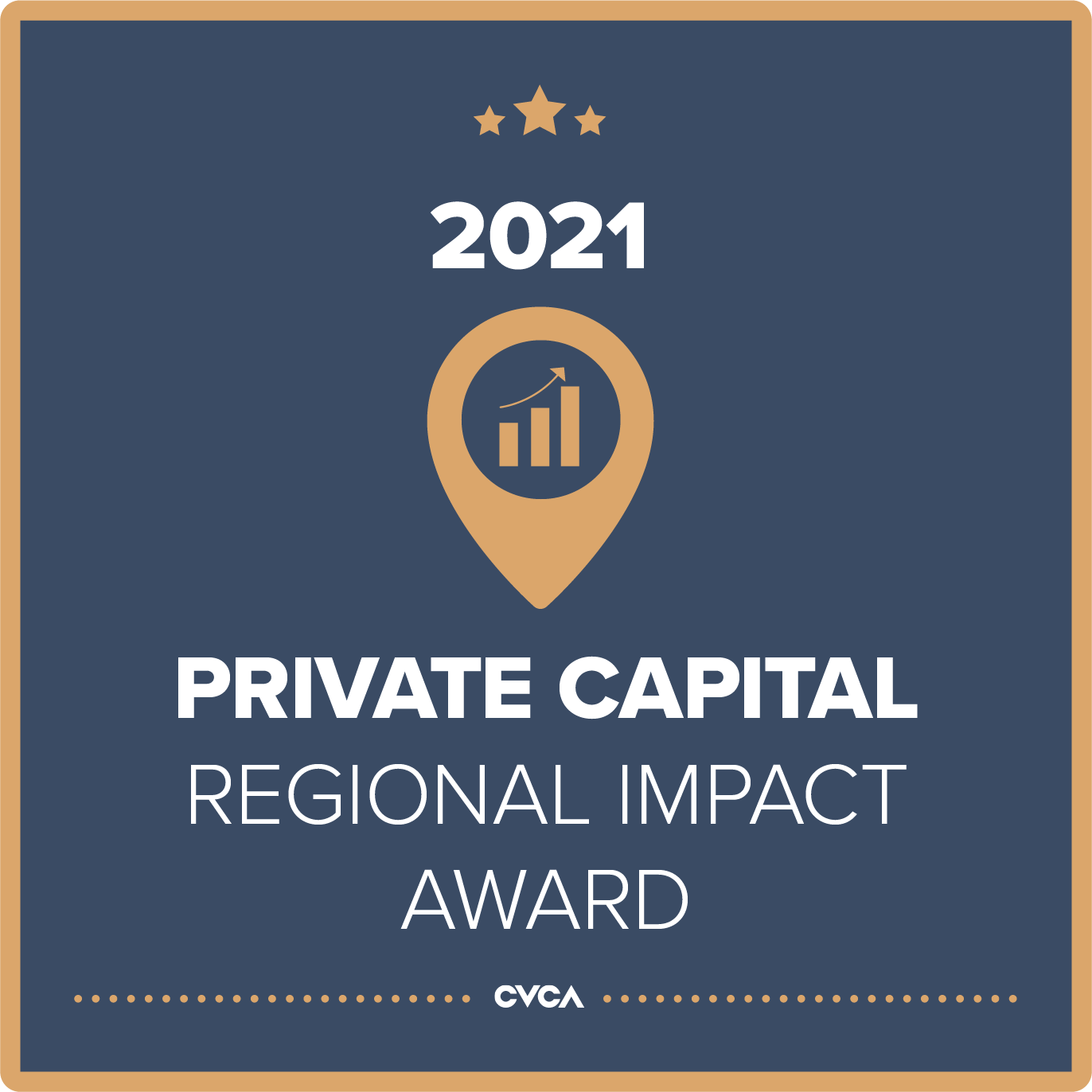 Private Capital Regional Impact V2